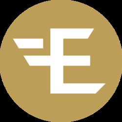 Endor Protocol Token EDR