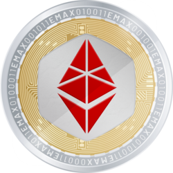 EthereumMax EMAX